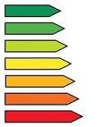 REVIEW OF ENERGY LABEL FRAMEWORK
